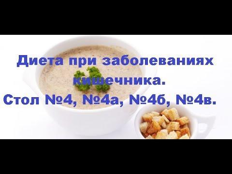 Расстройство кишечника: Диарея, Понос, Жидкий стул/Лечебная Диета 4: что можно кушать/ПП питание
